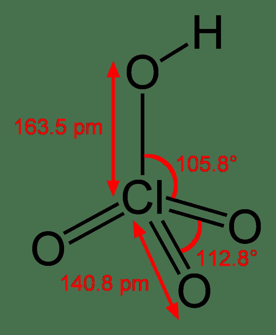 Cấu tạo phân tử của Acid Percloric
