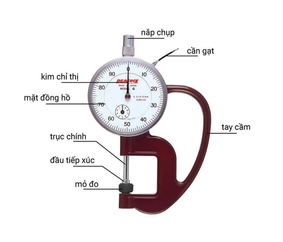 Cấu tạo của thước đo độ dày